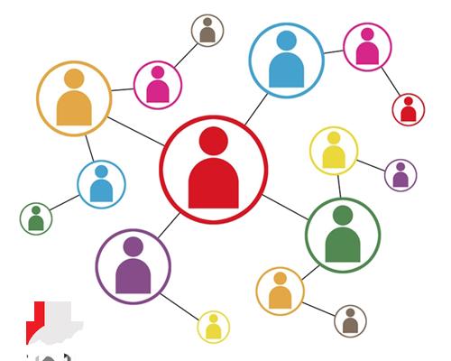 همراهی مشتریان در سراسر ایران